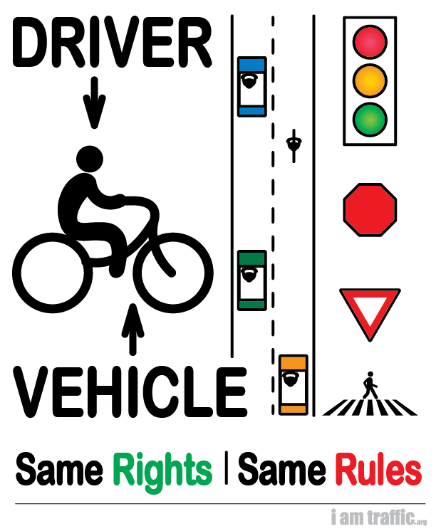 Bicycle Traffic Law Florida Bicycle Association