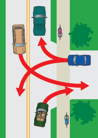 Info for Bicyclists | Florida Bicycle Association